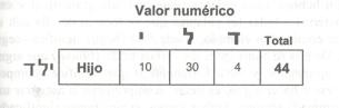 numeros 002