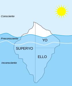 Structural-Iceberg-es.svg